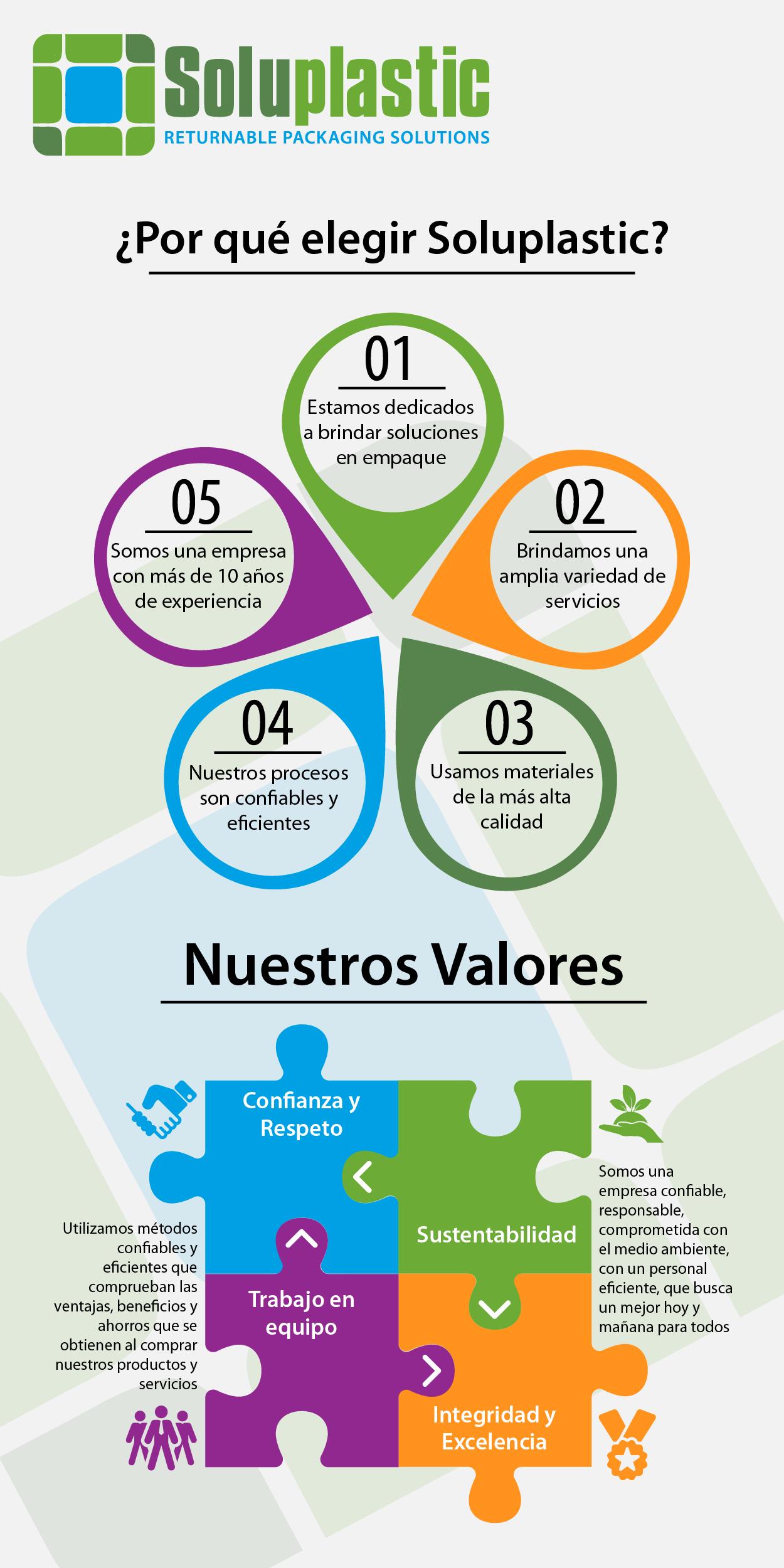 infographic ventajas web 01 - ¿Por qué elegir Soluplastic?