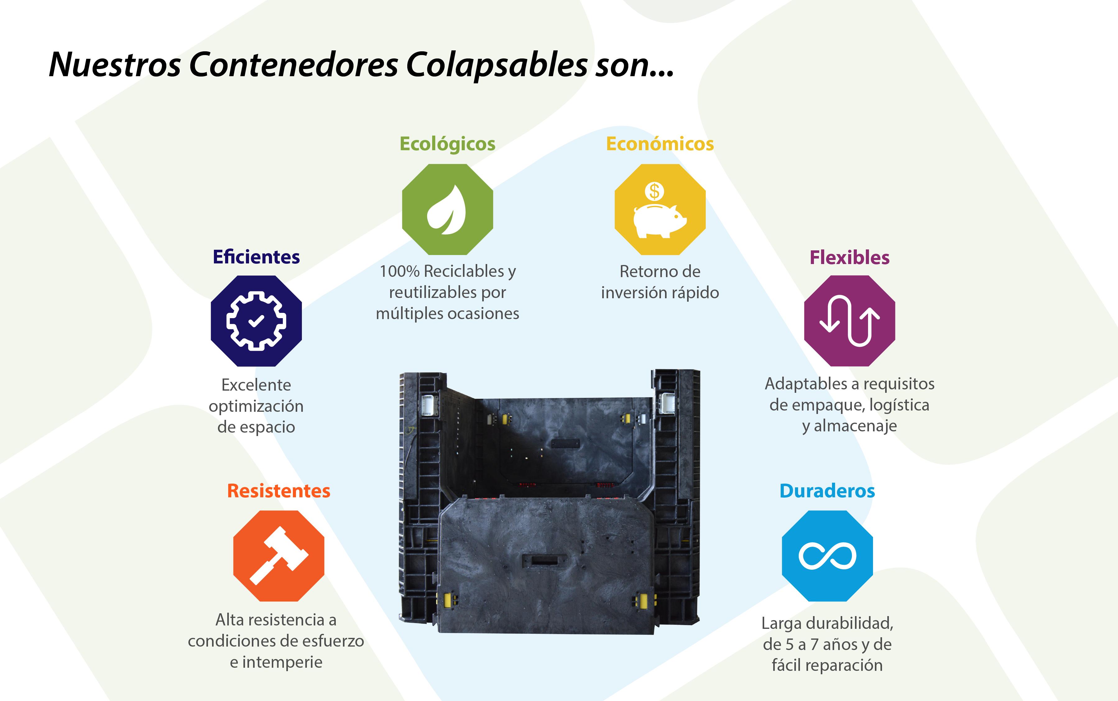 Contenedores Colapsables ventajas 01 - ¿Qué ventajas tienen los contenedores colapsables?